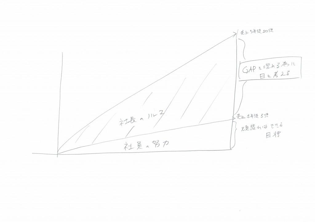 CCI20160409