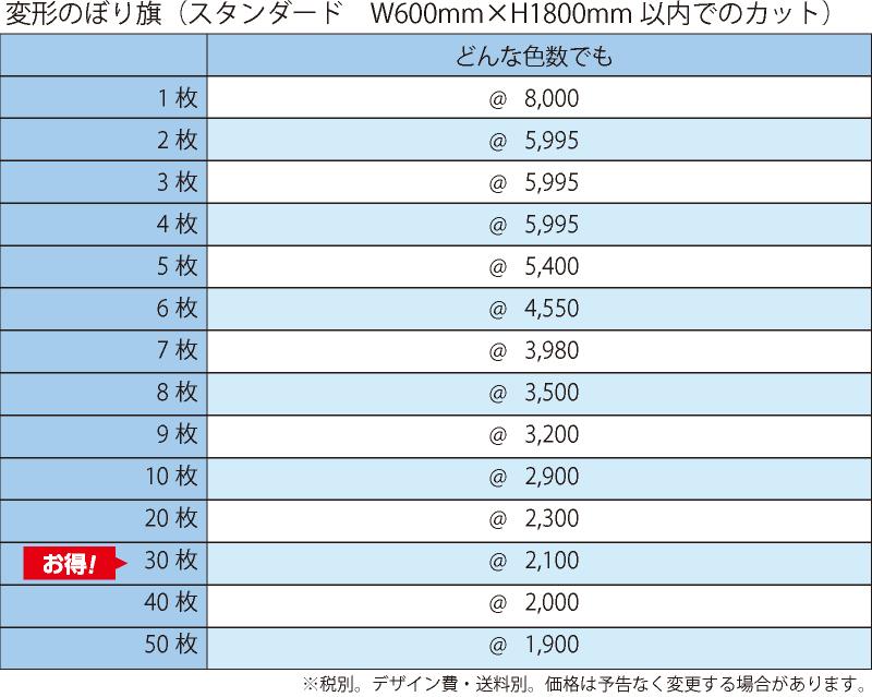 170915のぼり価格表_19